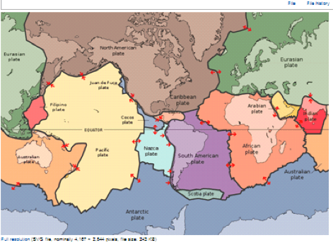 Using the map, locate two areas in the world that show each of the plate movements. What are the consequences of tectonic plate movement? What geologic features are created and destroyed?