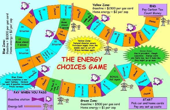 Energy Choices Game Activity