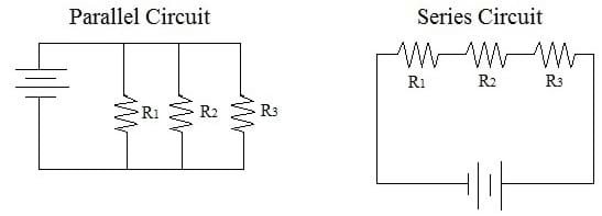 Two diagrams: (left) A simple parallel circuit with a voltage source (shown with a battery symbol) and three resistors in parallel. (right) A simple series circuit with a voltage source (shown with a battery symbol) and three resistors in series.