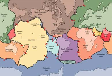 A map of the world with its entire area (oceans and land) divided into outlined colored sections identified as specific tectonic plates: Eurasian, Filipino, North American, Juan de Fuca, Cocos, Pacific, Australian, Nazca, Caribbean, South American, Scotia, Antarctic, African, Arabian, Indo-Australian. Arrows at plate boundaries indicate the direction of forces/movement between them.