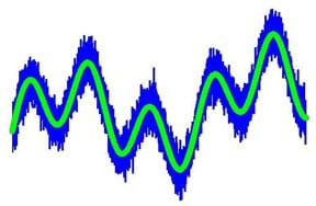 A drawing shows a rough-edged up and down blue line (a noisy waveform) with an inner smooth green line (the underlying noise-free waveform).
