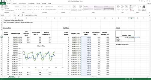 A screenshot shows a spreadsheet with rows and columns of data, and a summary table into which formulas are being typed and from which graphs are being created.