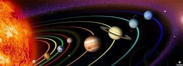 Our solar system showing the planets and their orbital paths.