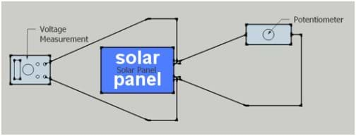 Diagram shows a solar panel connected to a multimeter, with a potentiometer included in the circuit.