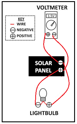 Exam questions2F besides Cub solarcity activity1 together with Squarest Belden Cable Size Of Thermostat Wire 18 Awg moreover  on how to connect a bulb and buzzer be