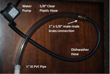 "Photo shows hose connection set-up, which includes a small water pump connected to dishwasher hosing followed by barbed plastic adaptor for ¼"" plastic tubing."