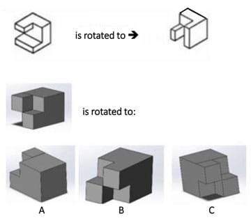 "In the top row of a diagram, a white six-sided blocky object is shown, followed by the words ""is rotated to,"" which is followed by the same object after it has been rotated 90 degrees about the z-axis. Below this, a gray six-sided blocky object is shown. Below this, the gray object is shown rotated in three different ways, labeled A, B, C. The bottom middle image, B, shows the gray object rotated 90 degrees about the z-axis."