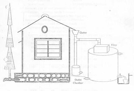 A sketch of a water treatment system idea that combines rainwater harvesting with a filter.