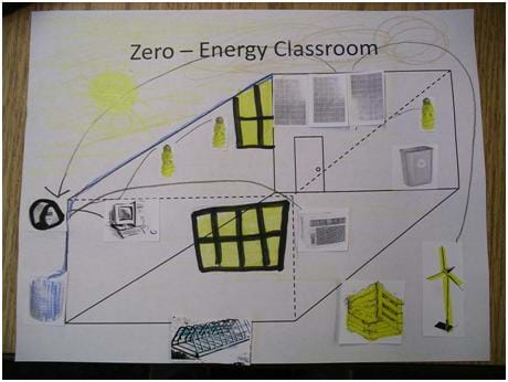 Design a Net Zero Energy Classroom Activity www