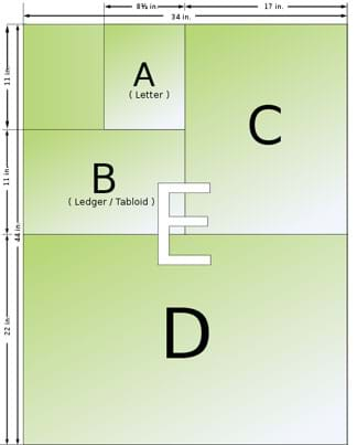 A grid with sections marked A (letter), B (ledger, tabloid), C, D, E, and height and width dimensions for each.