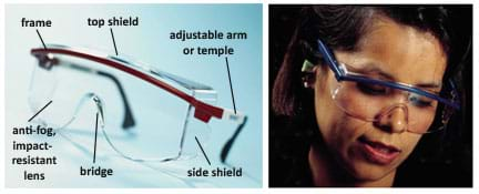 Two photos: (left) Diagram identifies frame, top shield, adjustable arm or temple, side shield, bridge, and anti-fog impact resistant lens of a pair of safety glasses. (right) Photo shows woman wearing similar pair of safety glasses.