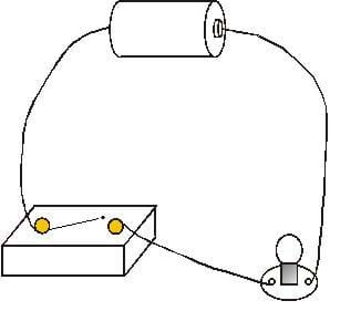 A diagram of a simple switch shows one side of a battery connected to one of the terminals on a light bulb holder. The other side of the battery is connected to a switch. The switch has a second terminal, which is connected to the second terminal of the light bulb holder.