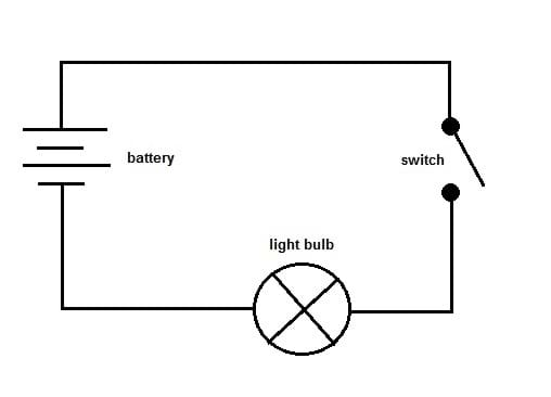 a light bulb circuit diagram with labeled parts of a closed with flower diagram with labeled parts