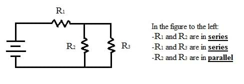 A circuit diagram with a battery and three resistors. The first and second resistors are in series, and the first and third resistors are in series. The second and third resistors are in parallel.