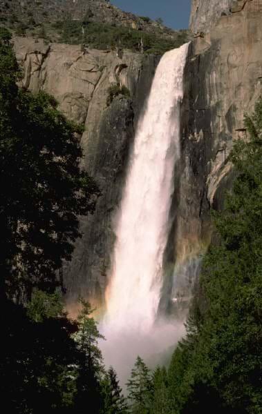 Falling Water Activity Www Teachengineering Org