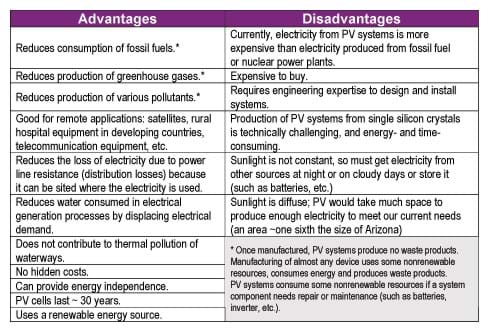 nuclear energy disadvantages essay The advantages and disadvantages of usingnuclear power plants and disadvantages of using nuclear power plants as an energy without nuclear energy.