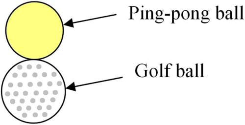 An illustration showing placement of a ping-pong ball directly on top of (touching) a golf ball.
