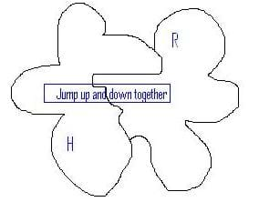 "A drawing of two intersecting puzzle pieces. One of the pieces is labeled with an H, the other is labeled with an R, and across them both is written ""Jump up and down together."""