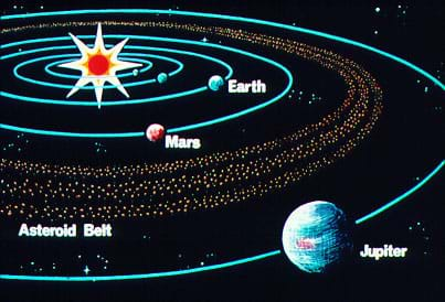 A drawing of the inner solar system showing how Mars orbits around the sun between the Earth and the asteroid belt.