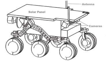 Edible Rovers - Activity - www.teachengineering.org