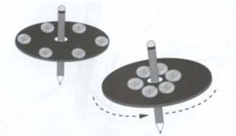 Two drawings show the activity's spinners made with round cardboard shapes attached to pencils spinning on their points. On the left spinner, six pennies are placed at the outer edge of the round cutout; on the right spinner, six pennies are placed on the inside of the round cutout, close to the pencil axis of rotation.