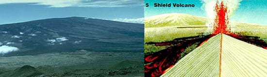 (left) Photo of a gentle-sloped mountain. (right) A diagram shows the interior vent, strata and eruption.