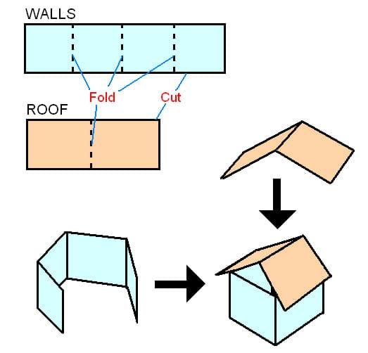 A diagram shows how the walls and roof are cut and then folded and taped together to form a paper building.