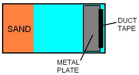 A diagram shows sand placed at one end of the tub and a metal plate at the opposite end, hinged with duct tape.