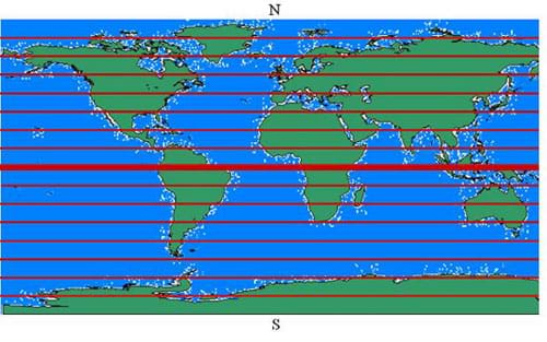 A rectangular map of the world illustrates latitude, shown as horizontal red (or bold) lines, and the equator shown as a thicker red (or bold) line.