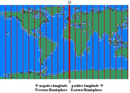 A rectangular map of the world illustrates longitude, shown as vertical red (or bold) lines, and the prime meridian shown as a thicker red (or bold) line.