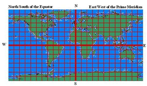A rectangular map of the world illustrates longitude and latitude lines displayed in a grid,   allowing for the identification of any point on Earth.