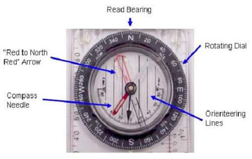 "A photo of a compass with arrows pointing to the special features that make it compatible with topographical maps: compass needle, read bearing (N), rotating dial, orienteering lines and ""red to  north red"" arrow."
