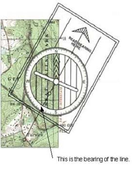 A picture of a section of a map with a compass overlayed on top illustrating the correct way to measure a bearing.