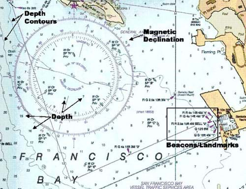 A portion of a nautical chart showing land and water areas, marked with depth contour lines, depths, a directional compass, and identifiers for beacons and landmarks.