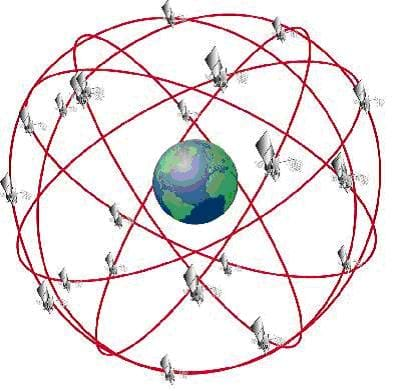 An illustration of GPS satellite ranging. The Earth is surrounded by multiple spherical lines which intersect one another. Nearly two-dozen satelliltes are placed randomly on the lines.