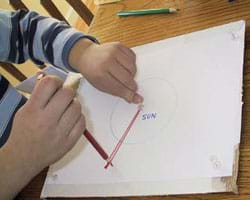 A picture of a student using a hand-made drawing compass to draw a red circle around an existing, smaller blue circle on the paper/cardboard square. Thread is looped around a push pin, which is placed in the center of the blue circle, at a point marked Sun. The thread loop is knotted together and a pencil is placed in the end enabling the student to draw a circle.