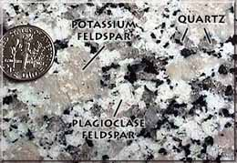 Photo of a dime on a smooth rock face with minerals identified: potassium feldspar (off-white), quartz (clear) and plagioclase feldspar (white).