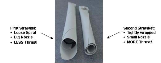 A photograph shows two different strawket paper tube designs. 1) A spiraled, cone-shaped paper tube with a large opening has not been rolled up very tight. The loose spiral has a big nozzle and thus, less thrust. 2) A similar rolled paper tube, but with a smaller opening was rolled much tighter without being spiraled. This tightly wrapped tube has a small nozzle and thus, more thrust.