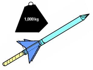 A drawing of a paper rocket that has just been launched by blowing air through a straw. Next to the paper rocket is a 1,000 kg mass.
