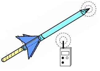 A drawing of a paper rocket that has just been launched by blowing air through a straw. In this case, the paper rocket is controlled by a remote device through a wireless signal (not necessary for this activity).