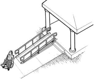 Shown is a black and white drawing of a wheelchair ramp off the porch/front stoop of a building. A person in a wheelchair is at the base of the ramp.