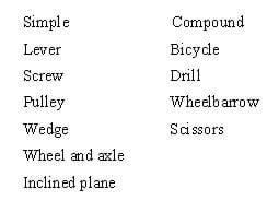 A ist of simple machines and a list of Compounds
