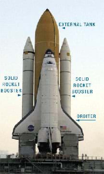 Photo shows space shuttle positioned upright for launch, with external tank, solid rocket boosters and orbiter labeled.