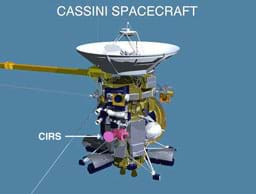Diagram shows a spacecraft with a dish shape on one end and many other components and instruments, with the CIRS location identified.