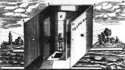 A drawing shows a large room-type structure located outside. Light (and an image) enters the room through a hole, is then reflected off the wall opposite the hole. An artist draws the image as it appears on the wall.