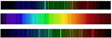 Three bars shows the roygbiv color range with varying widths of color bands.