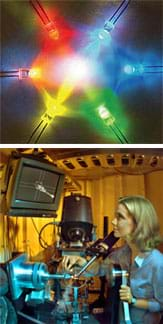 Two photos: (top) Six small light bulbs each direct unique colored beams of light at a center point, resulting in an area of white light. (bottom) A young woman operates equipment as she watches a monitor.