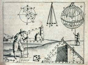"A 17th-century drawing shows Netherland surveyors measuring dykes and canals. To measure distance, a standing man looks through a device on a vertical stick to ""sight on a rod"" towards another man with a tall stick some distance away. At his feet lie surveying and drafting instruments, including a surveyor's chain for measuring distances. In the background, a cannon and its target (a tower) illustrate the artillery use of triangles and angles. Other surveying principles and geometric concepts are also suggested, including a globe topped by a mountain to indicate elevation measurements."