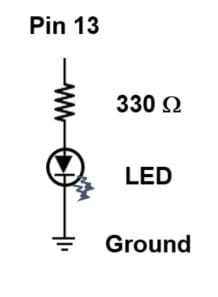 A circuit diagram shows the connections from pin 13 through a 330-ohm resistor to a LED and then to ground.