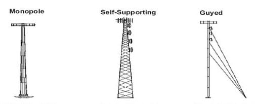 Line Drawings Illustrate Three Tower Types A Monopole Is Tall Narrow Slightly Figure 1